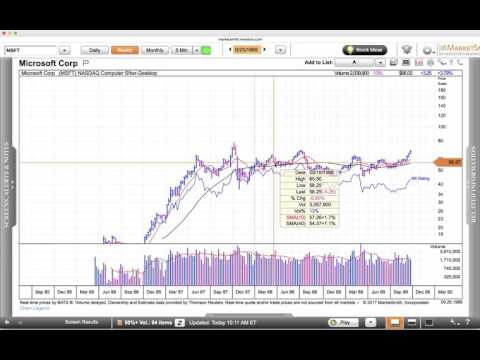 HowTo Trade Stocks: Did You Miss MSFT  (Microsoft) in 1989? Don't miss TSLA (Tesla)