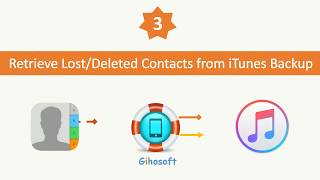 How to Recover Lost/Deleted Contacts from iPhone X/8/7/6s