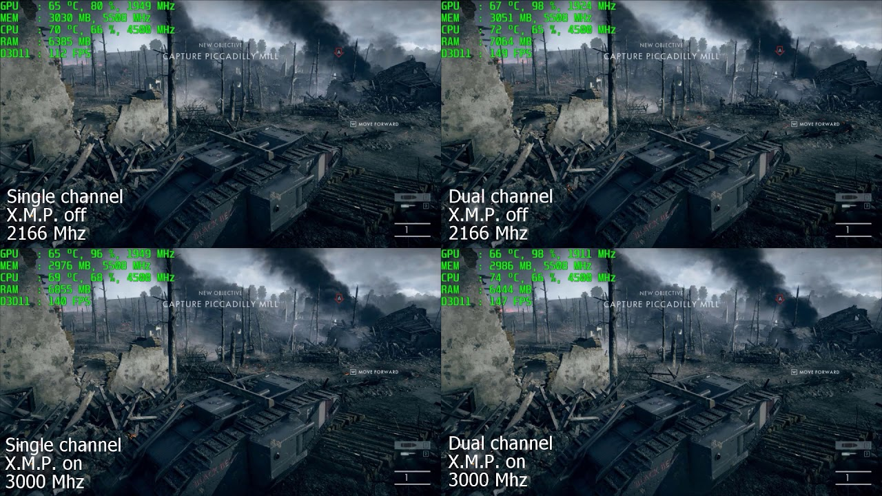 Battlefield 1 - RAM settings comparison (2133 Mhz, 3000 Mhz X M P , Single  channel, Dual channel)