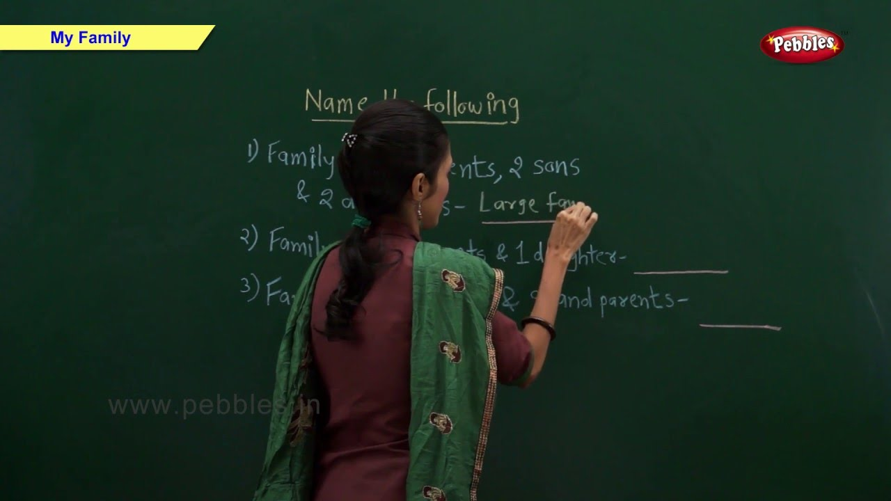 essay on my family for class 6 Browse and read essay on my family for class 7 essay on my family for class 7 introducing a new hobby for other people may inspire them to join with you.