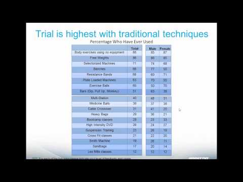 Precor Webinar: The Hottest Trend in Fitness