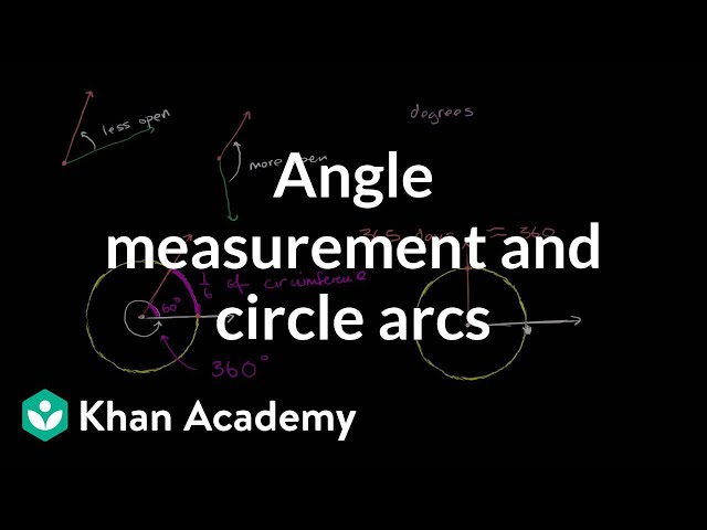 How many angles can a circle have?