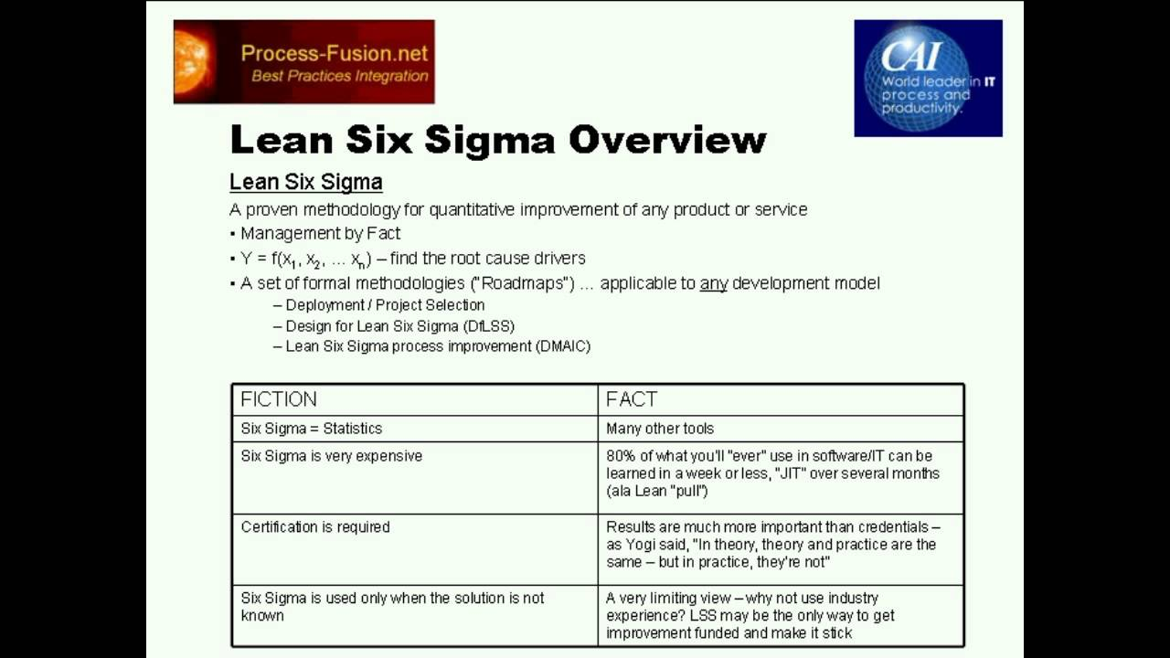 Lean Six Sigma Cmmi And Agile Methods Can They Co Exist Youtube