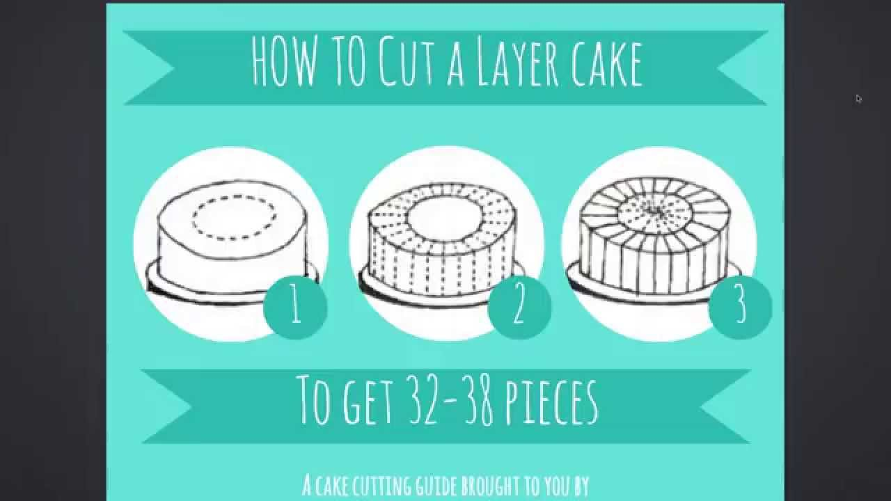 Cut A Cake In  Pieces With  Cuts