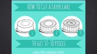 Cake Cutting Guide {Infographic} How to Cut a Layer Cake