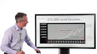 Tim Bennett Explains: Three tips for lazy investors