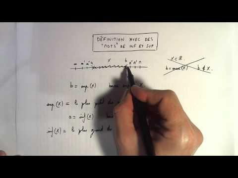 Borne sup et borne inf d'une partie de R : définition.