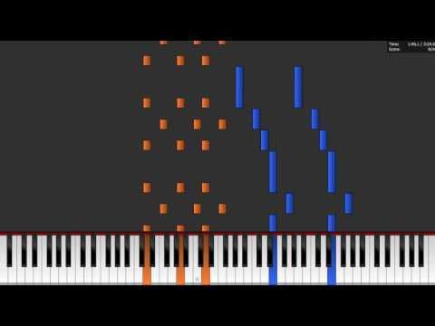 Dandaalayyaa Piano Tutorial | Bahubali 2 | S.Suli | M. M. Keeravani
