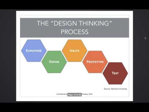 Design Thinking : Taking a Product to Market