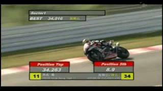 """Coca-Cola Zero""Suzuka 8hours World Endurance Championship 2"