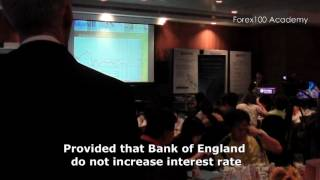 GBP/USD Forecast @ Suntec Convention Centre Singapore 12th December 2015