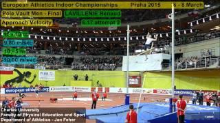 Pole Vault: Renaud LAVILLENIE 6.17 m (WORLD RECORD ATTEMPTS), Slow Motion 100 fps HD