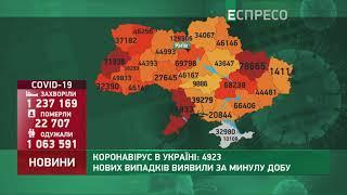 Коронавірус в Украі ні статистика за 5 лютого