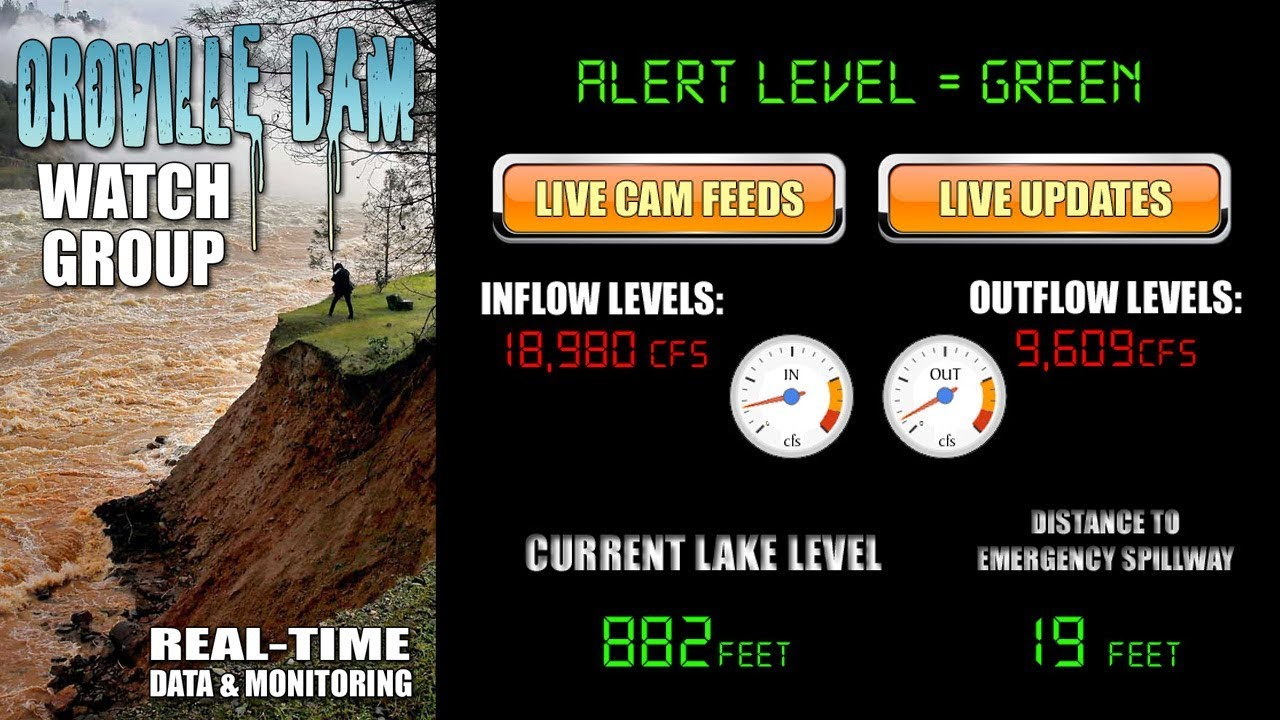 California's Lake Oroville Main Spillway Severly Damaged/Eroded