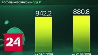 Россия в цифрах. Сколько денег населения хранится в банках - Россия 24