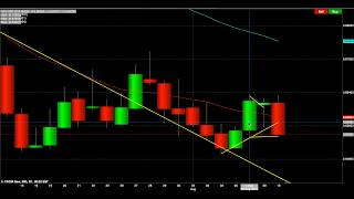 Live Forex trading - Scalping session 8/10/15