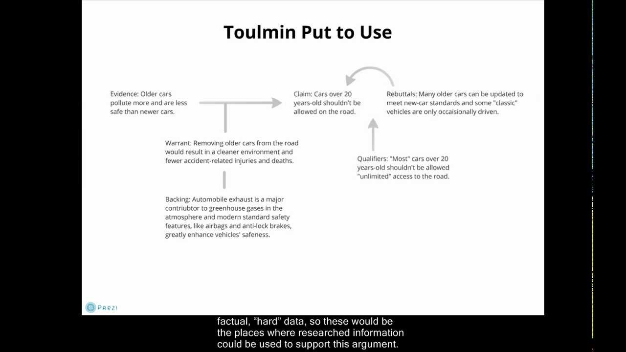 ap the toulmin model of argumentation - Toulmin Analysis Essay Example