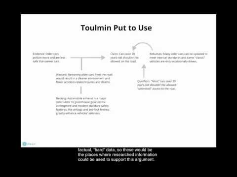 "toulmin analysis of its the abc C r anderson research fund proposals software for data collection and analysis and genre theory,"" or ""apply and extend toulmin's components."