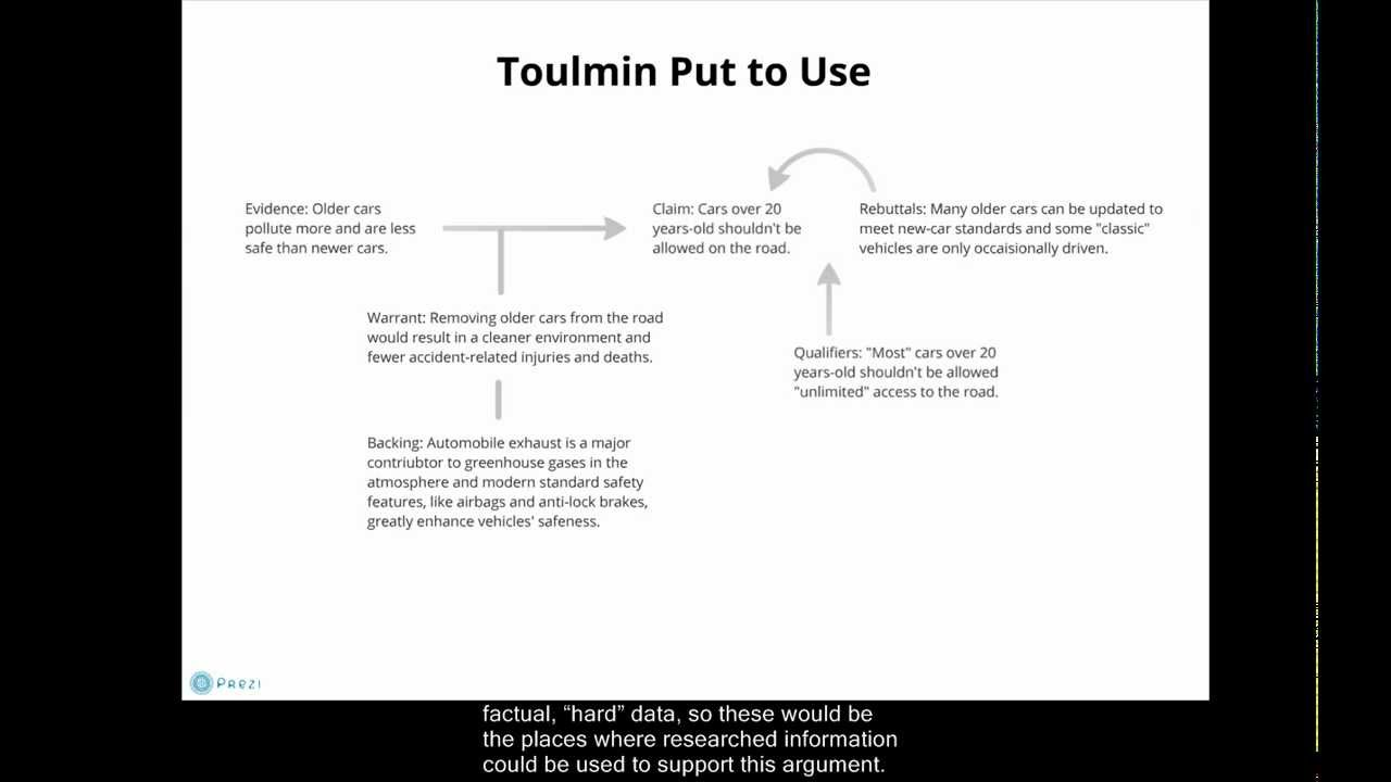 Toulmin model examples essay report