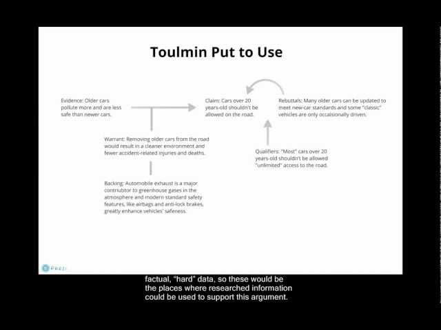 related post of toulmin argument essay - Toulmin Analysis Essay Example