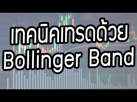 FOREX TIPS | เทคนิคเทรด ด้วย bollinger band จาก ประสบการณ์ EP.1