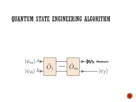 A search algorithm for quantum state engineering and metrology