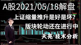 Publication Date: 2021-05-18 | Video Title: A股上证指数缩量推升是好是坏?版块轮动还在进行中!