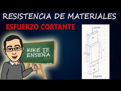 PANDEO DE COLUMNAS - PROBLEMA 10.11 BEER JOHNSTON - RESISTENCIA DE MATERIALES from YouTube · Duration:  13 minutes 1 seconds