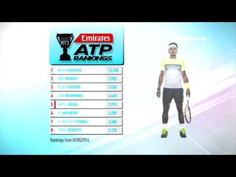 Emirates ATP Rankings 2 May 2016