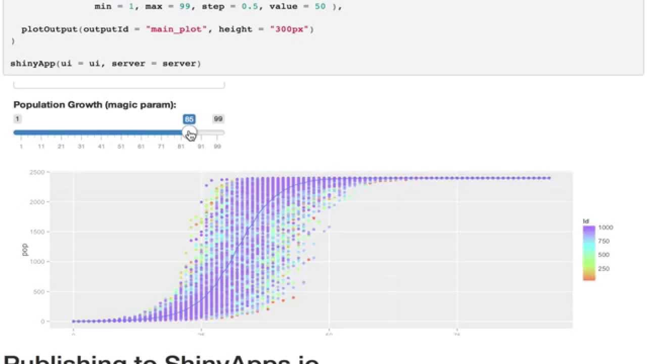 Tutorial: Shiny Application to Visualize Data Generated On