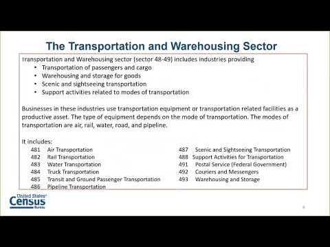 Exploring Census Data Webinar Series -- Transportation Statistics
