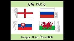 Fußball-EM 2016: Gruppe B im Überblick: England, Russland, Slowakei, Wales