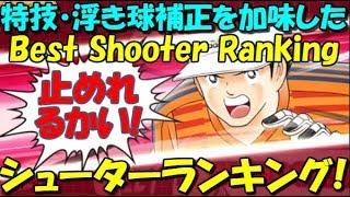 【たたかえドリームチーム】実況#770 6万時代突入!最強シューターランキング!浮き球補正、特技も考慮!Best Shooter Ranking【Captain tsubasa dream team】