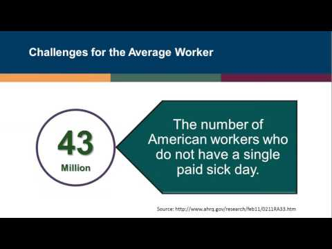 Sick Pay Plus from Combined Insurance - Webinar 9/22/2016