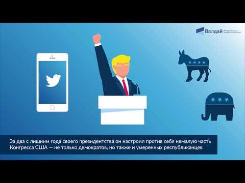 Внешняя политика США в эпоху Дональда Трампа