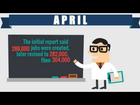 Job Creation Reports in 2014 - Cpethink.com