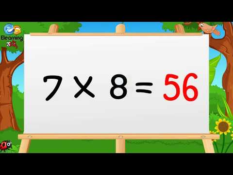 Learn Multiplication Table of seven 7 x 1 = 7 - 7 Times Tables