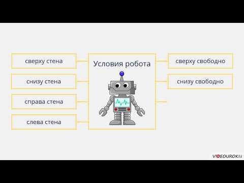 """Видеоурок по информатике """"Основные алгоритмические конструкции"""""""