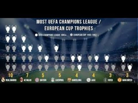 Download Uefa Champions League Cup Winners