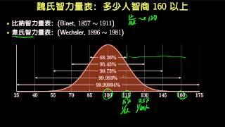 常態分佈與智力測驗:多少人智商160以上