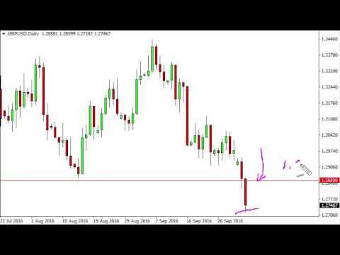 GBP/USD Technical Analysis for October 5 2016 by FXEmpire.com