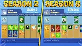 Evolution of Fortnite Battle Pass Items From Season 2 - Season 8! (Fortnite Nostalgia)