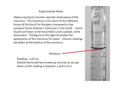 Determining the % Acetic Acid in Vinegar - prelab video