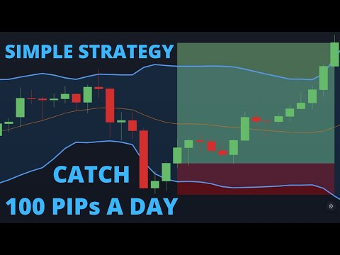 Simple Forex Strategy (Catch 100 Pips A Day!)