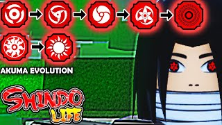 ALL AKUMA/SHARINGAN *EVOLUTION* SHOWCASE!! | WHAT'S THE BEST EYES?! | ROBLOX Shindo Life