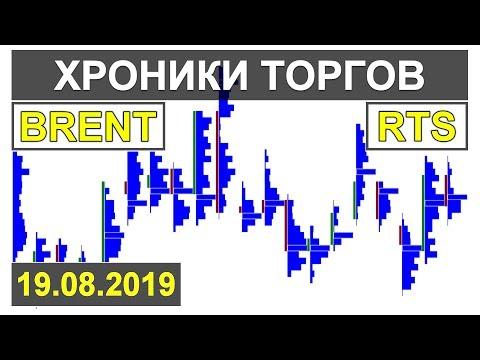 19 августа 2019. Хроники торгов на М5 по BR и RTS
