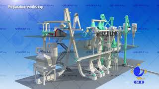 Soybean Oil Production Project 英文 启亿