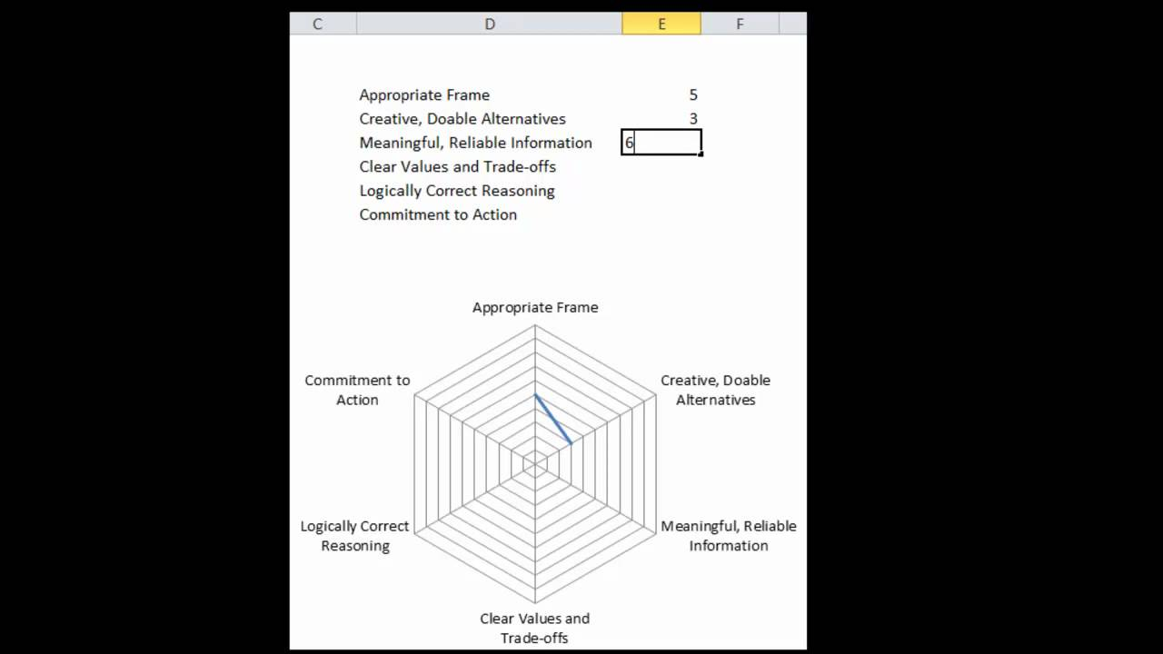 spider diagrams   youtubespider diagrams