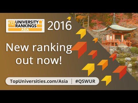 Top 10 Universities in China 2016