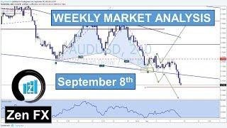 Weekly Forex Market Analysis: 9/9 - 9/14